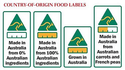 澳洲品牌≠澳洲造,教你怎样慧眼识别澳洲产品!