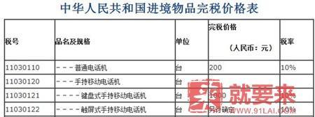 海淘iphone 6 6 PLUS关税需要缴多少?